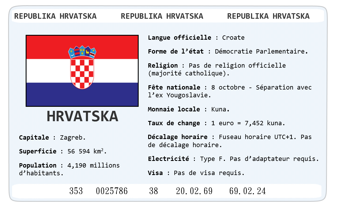 Croatie Carte Fete.Croatie Carte D Identite Blog Philibert Voyages