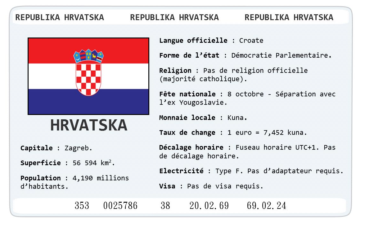 Croatie Carte Identite.Croatie Carte D Identite Blog Philibert Voyages