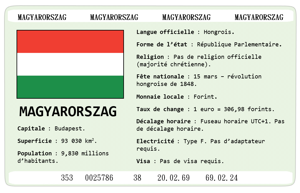 Carte Didentite Hongrie.Hongrie Carte D Identite Blog Philibert Voyages