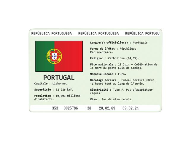 carte identite pour portugal